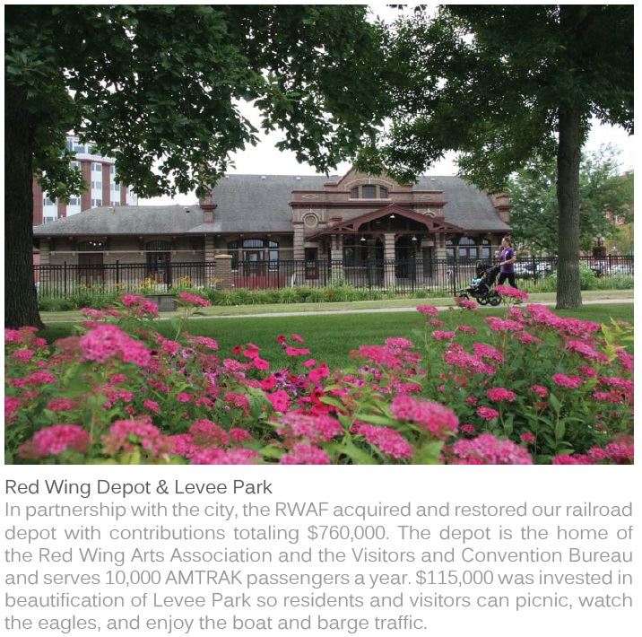 Red Wing Depot and Levee Park